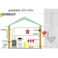 Wholesale Application of frequency converter in communication base station from china suppliers
