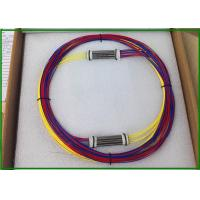 Wholesale Fiber Optic Fused Wdm 1X2 Ports  with SONET /SDH/LAN 30dB Isolation from china suppliers